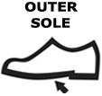 outer shoe material