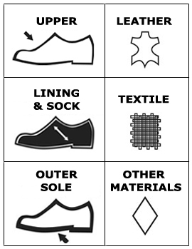 Shoe Materials - what do all those symbols mean? | Fabulous